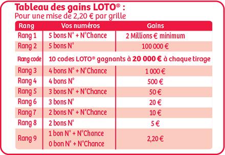 Kings chance no deposit bonus